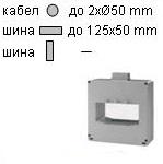 Токови трансформатори серия СТ12