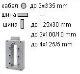 Токови трансформатори серия СТ12-V