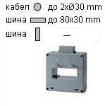 Токови трансформатори серия СТ8